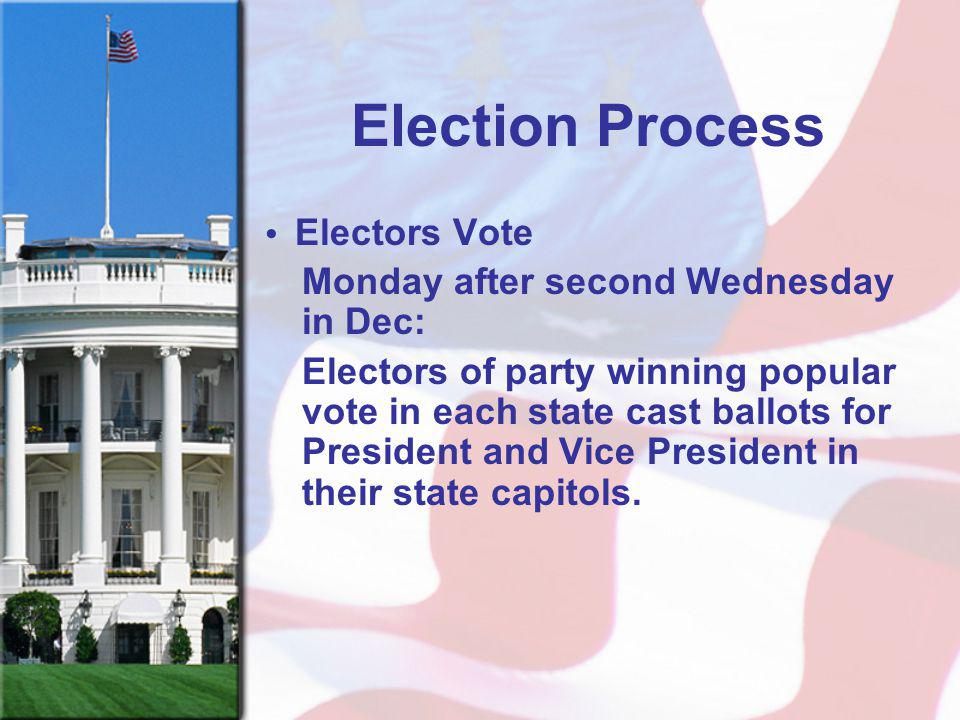 Election Process Monday after second Wednesday in Dec: