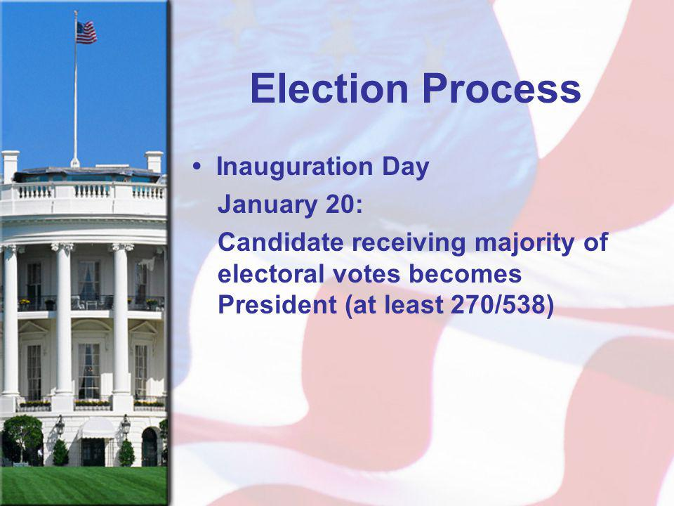 Election Process • Inauguration Day January 20: