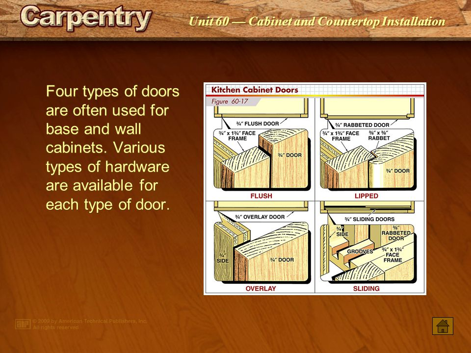 Four types of doors are often used for base and wall cabinets