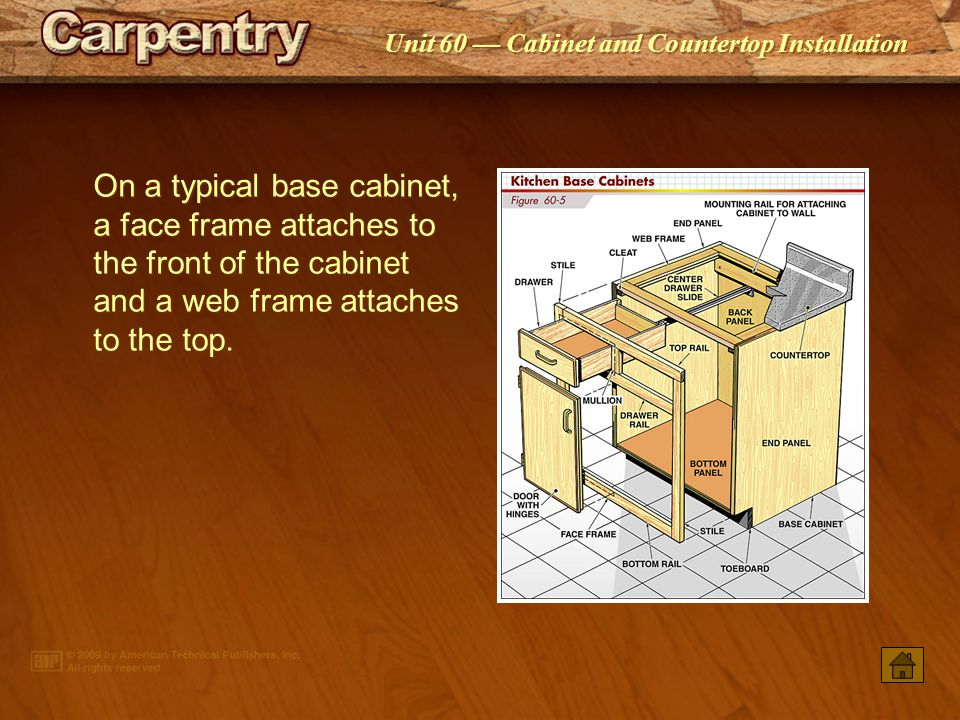 On a typical base cabinet, a face frame attaches to the front of the cabinet and a web frame attaches to the top.
