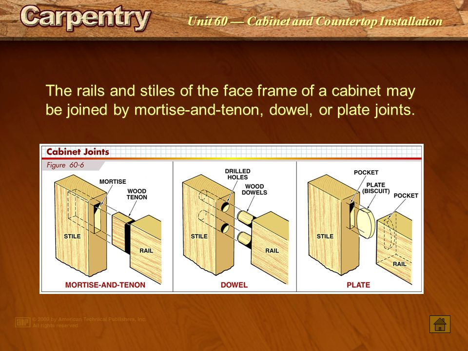 The rails and stiles of the face frame of a cabinet may be joined by mortise‑and‑tenon, dowel, or plate joints.
