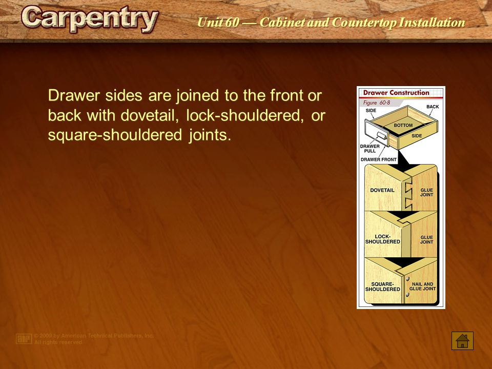 Drawer sides are joined to the front or back with dovetail, lock-shouldered, or square-shouldered joints.