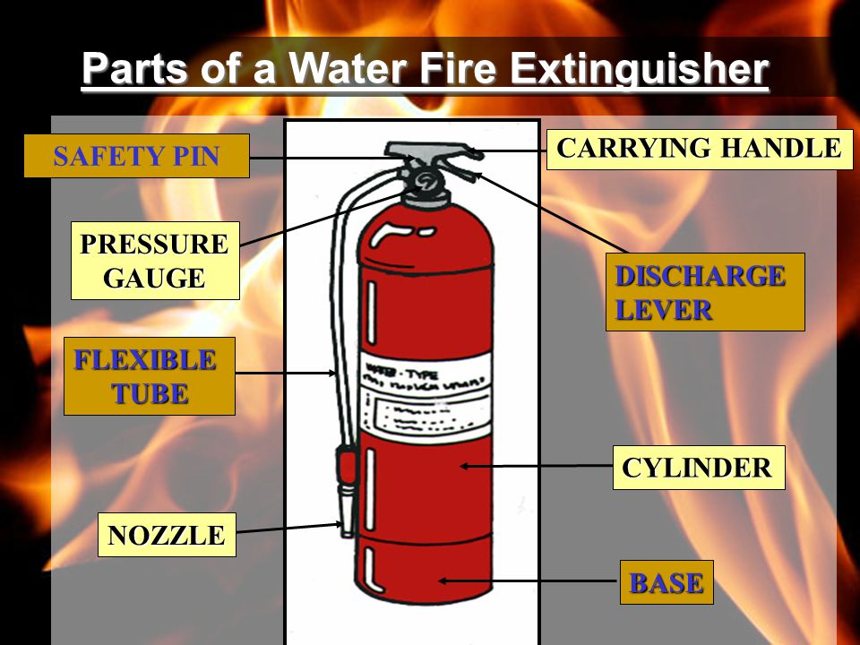 Parts of a Water Fire Extinguisher