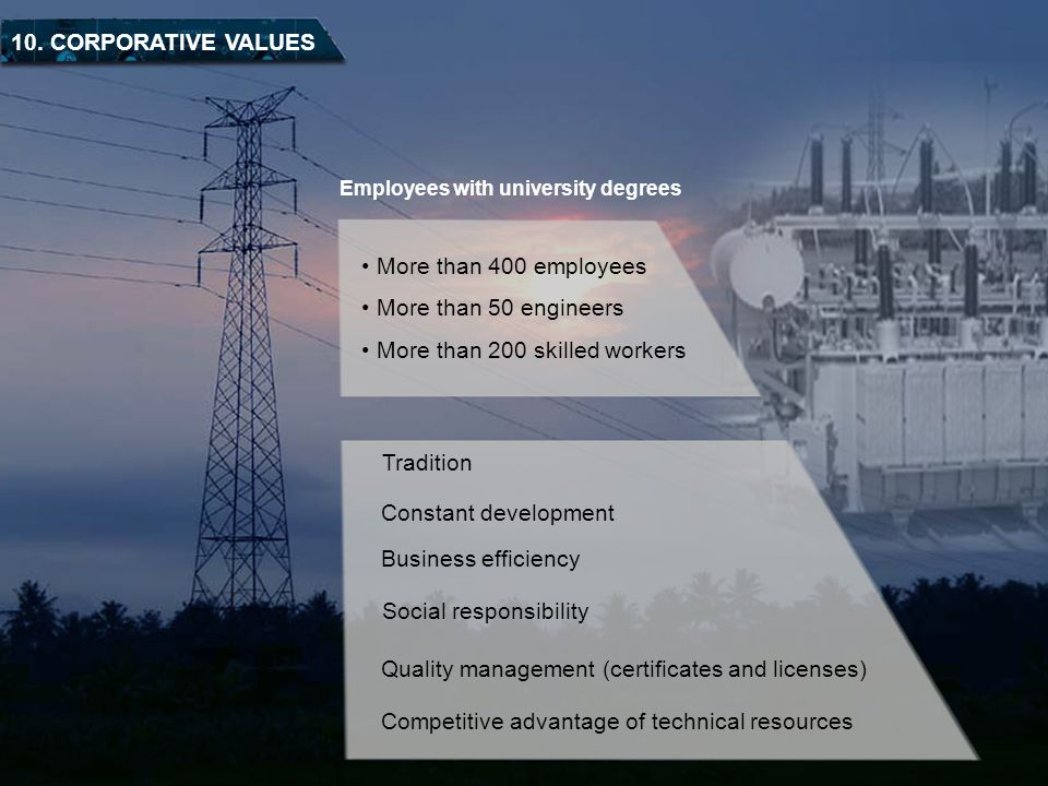 More than 200 skilled workers