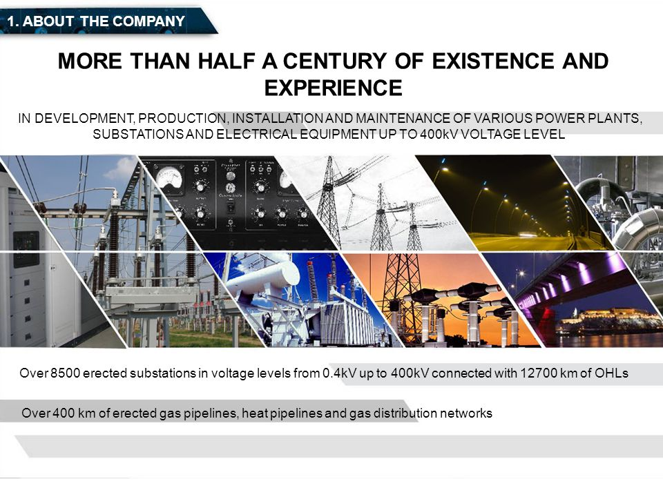 MORE THAN HALF A CENTURY OF EXISTENCE AND EXPERIENCE