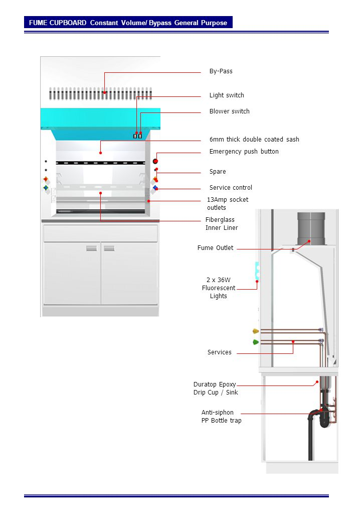 FUME CUPBOARD Constant Volume/ Bypass General Purpose