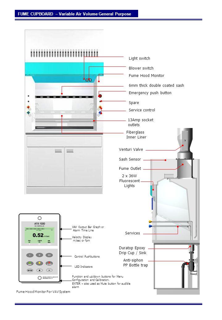 Fume Hood Monitor For VAV System