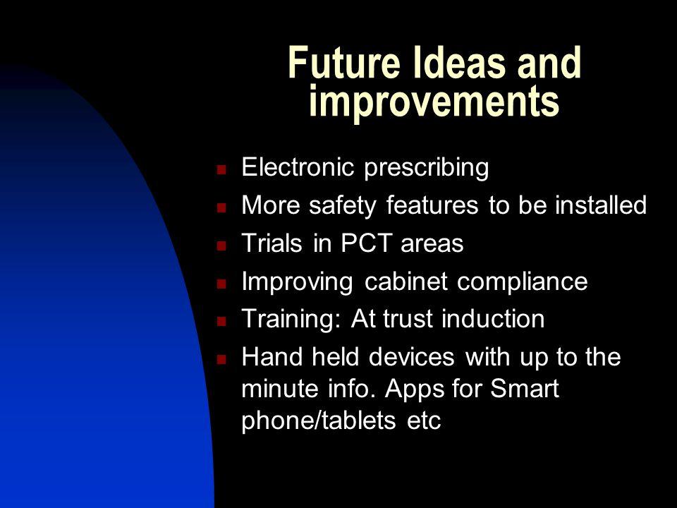 Future Ideas and improvements