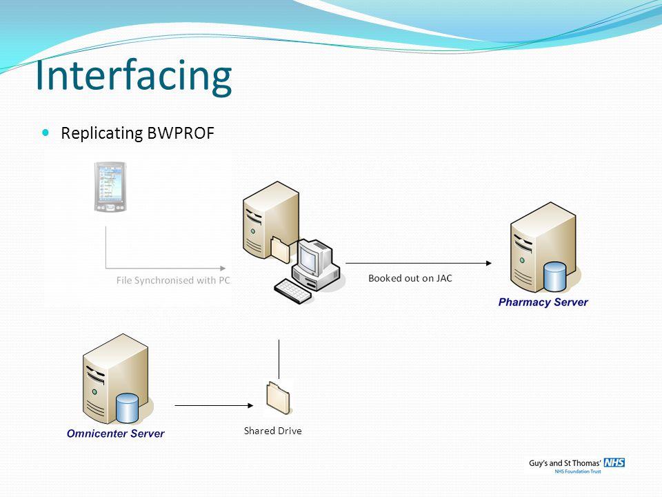 Interfacing Replicating BWPROF Shared Drive