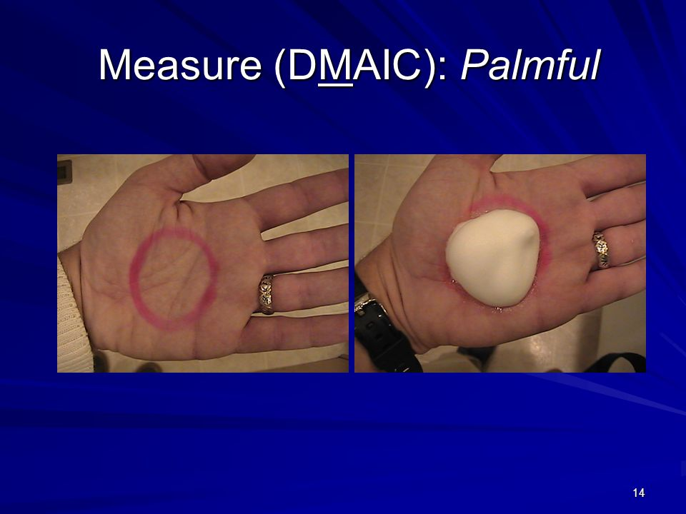 Measure (DMAIC): Palmful