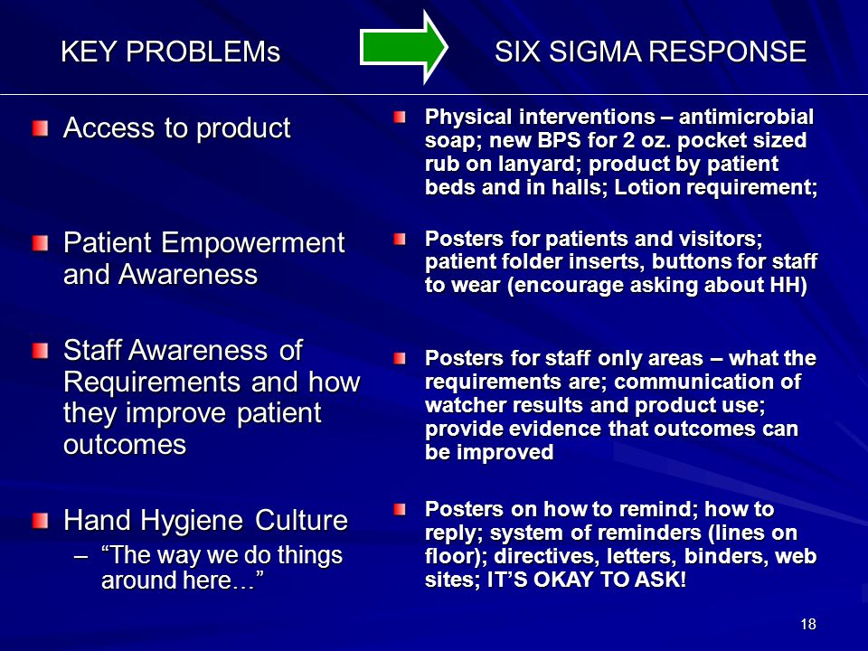 KEY PROBLEMs SIX SIGMA RESPONSE