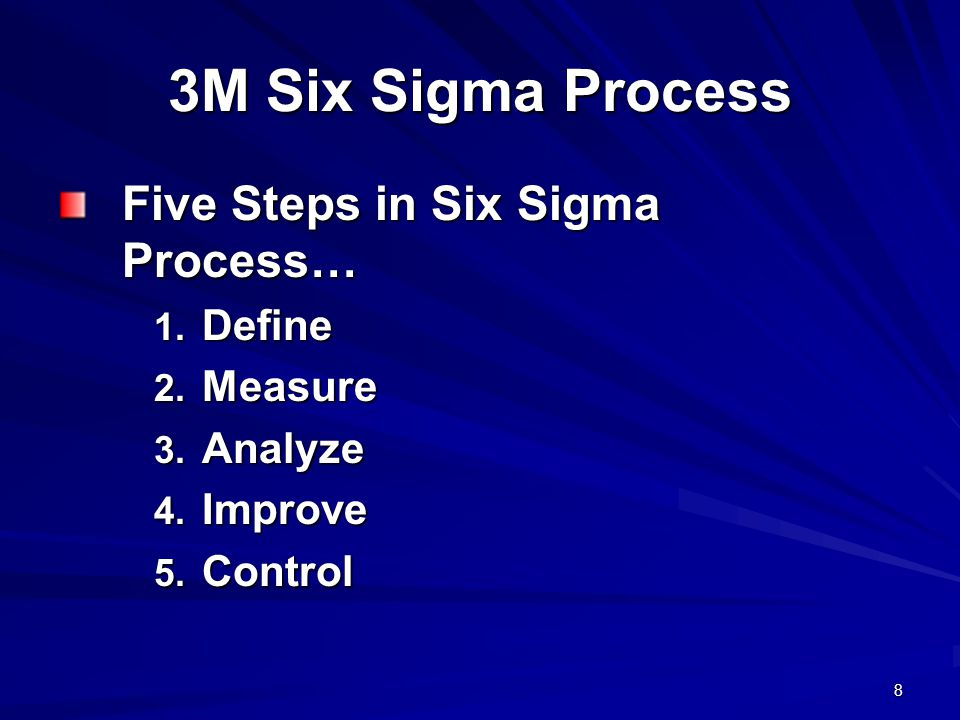 3M Six Sigma Process Five Steps in Six Sigma Process… Define Measure