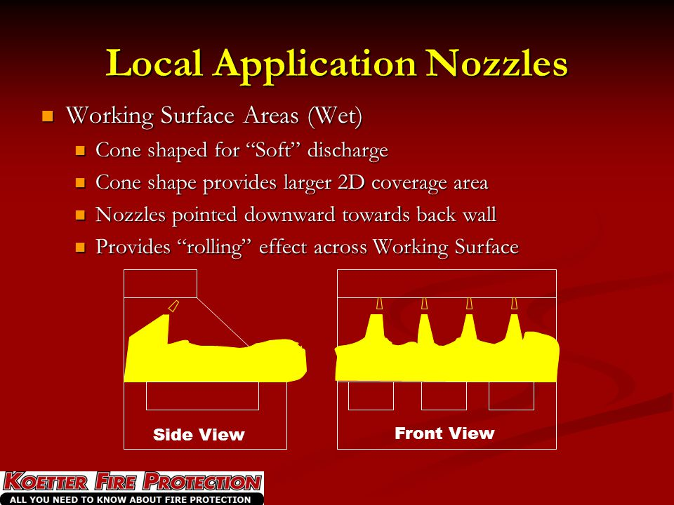 Local Application Nozzles