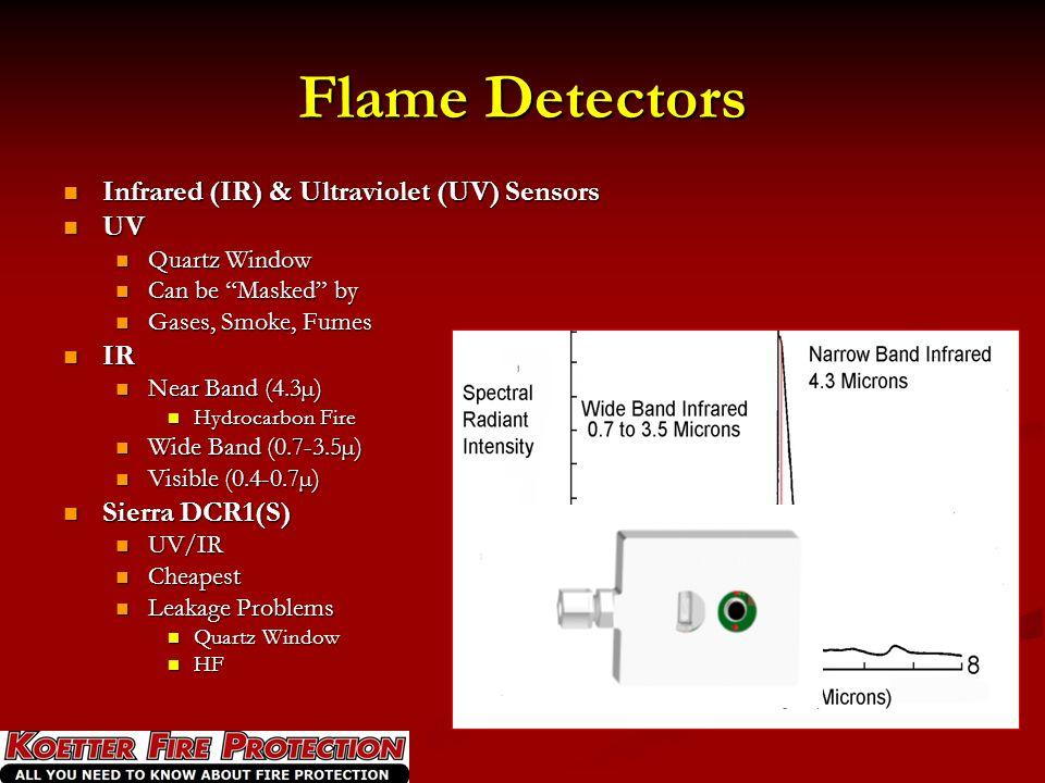 Flame Detectors Infrared (IR) & Ultraviolet (UV) Sensors UV IR