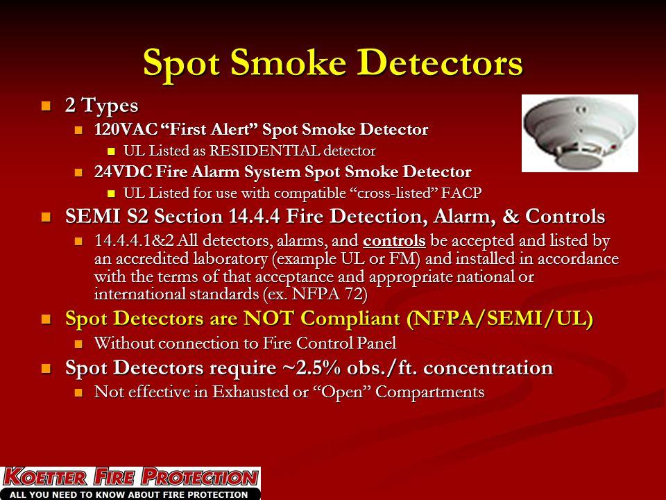 Spot Smoke Detectors 2 Types