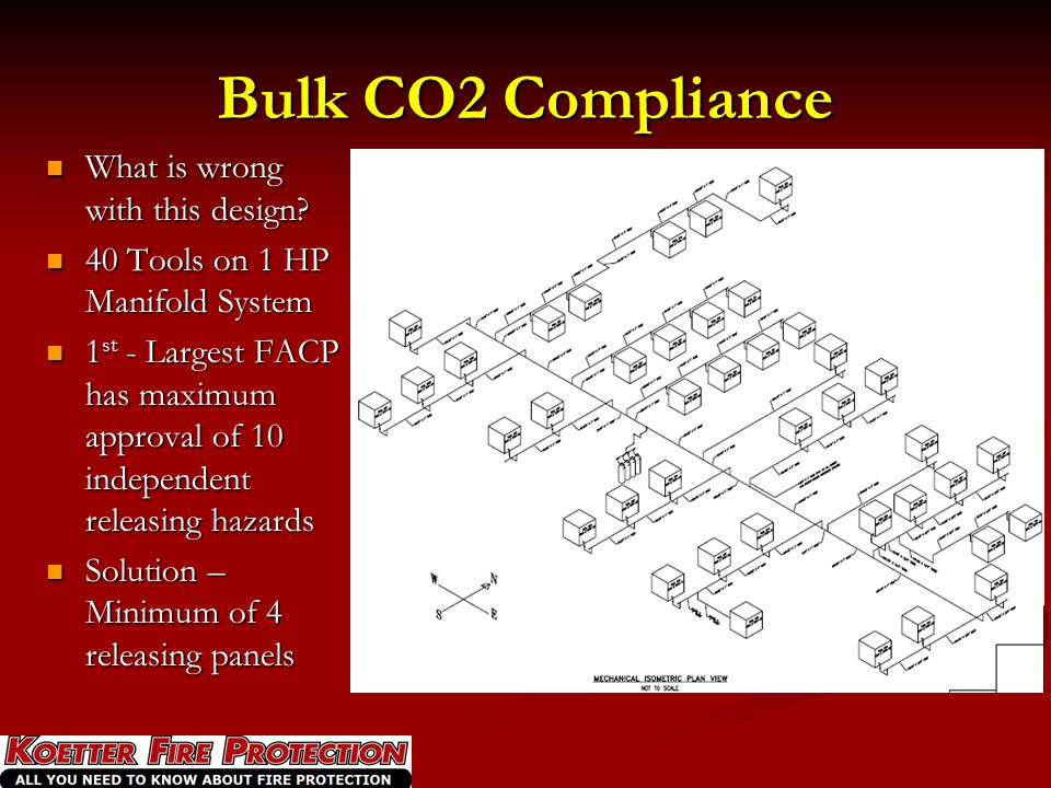 Bulk CO2 Compliance What is wrong with this design