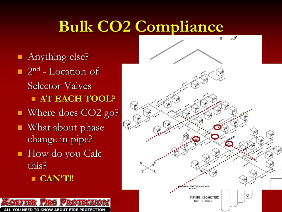 Bulk CO2 Compliance Anything else 2nd - Location of Selector Valves