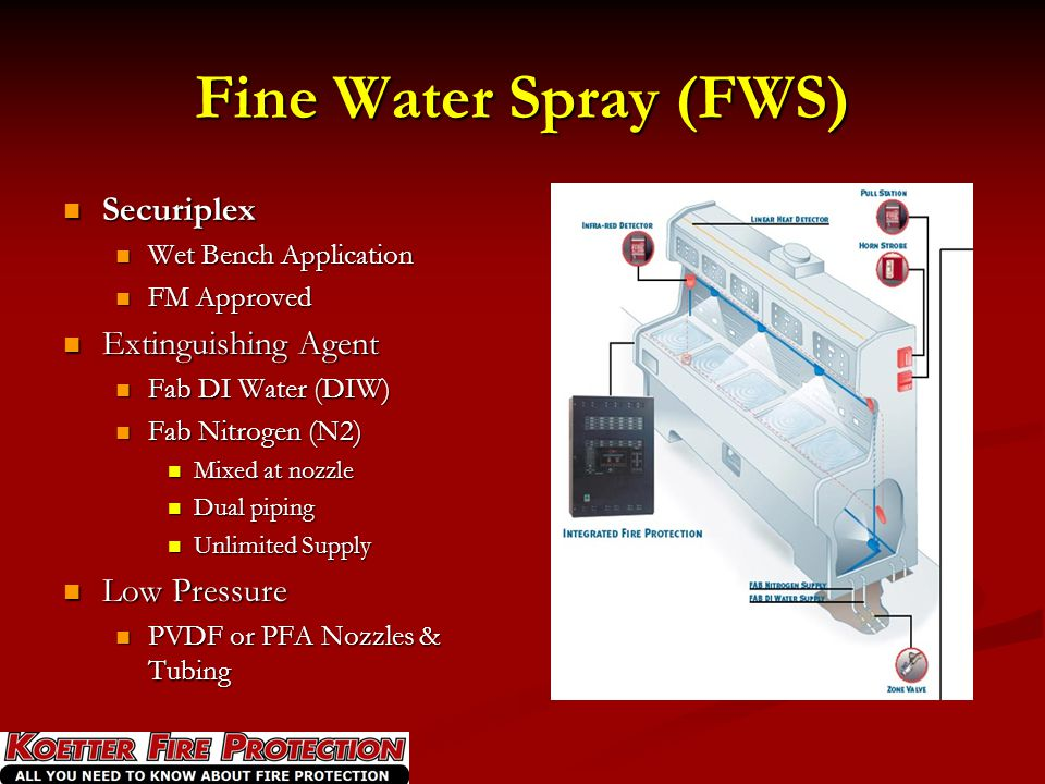 Fine Water Spray (FWS) Securiplex Extinguishing Agent Low Pressure