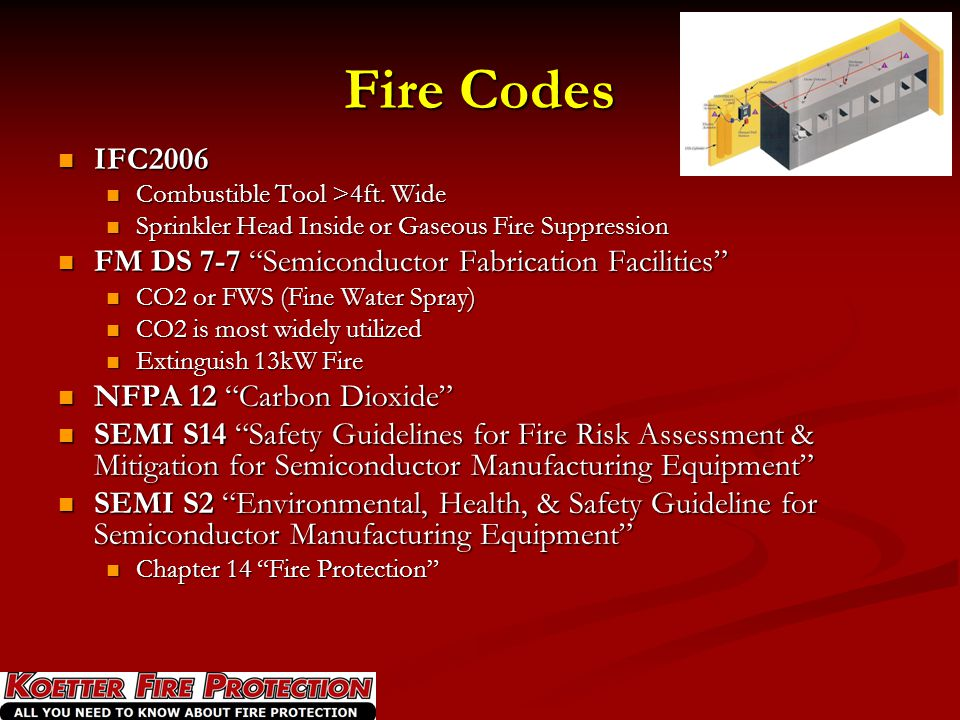 Fire Codes IFC2006 FM DS 7-7 Semiconductor Fabrication Facilities