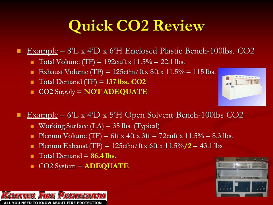 Quick CO2 Review Example – 8'L x 4'D x 6'H Enclosed Plastic Bench-100lbs. CO2. Total Volume (TF) = 192cuft x 11.5% = 22.1 lbs.