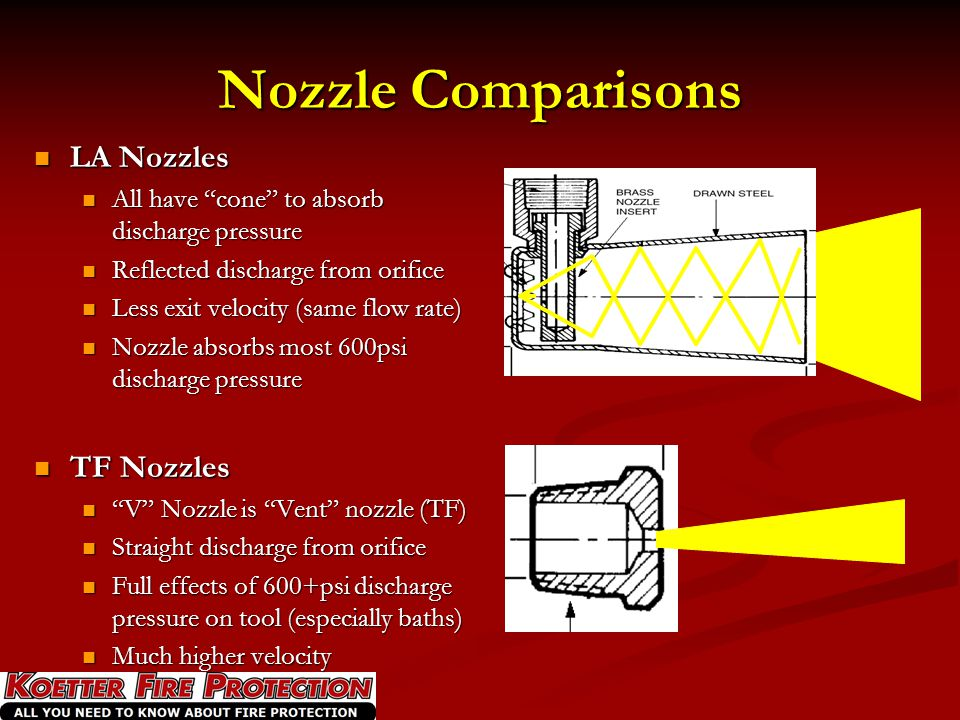 Nozzle Comparisons LA Nozzles TF Nozzles