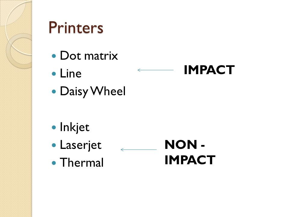 Printers Dot matrix Line IMPACT Daisy Wheel Inkjet Laserjet Thermal