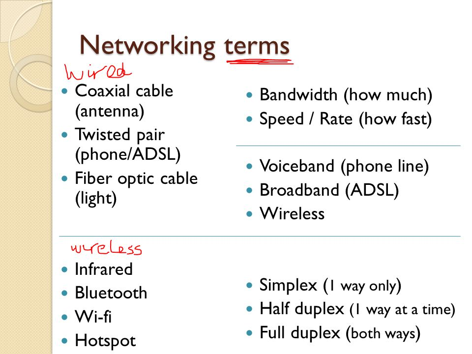 Networking terms Coaxial cable (antenna) Bandwidth (how much)