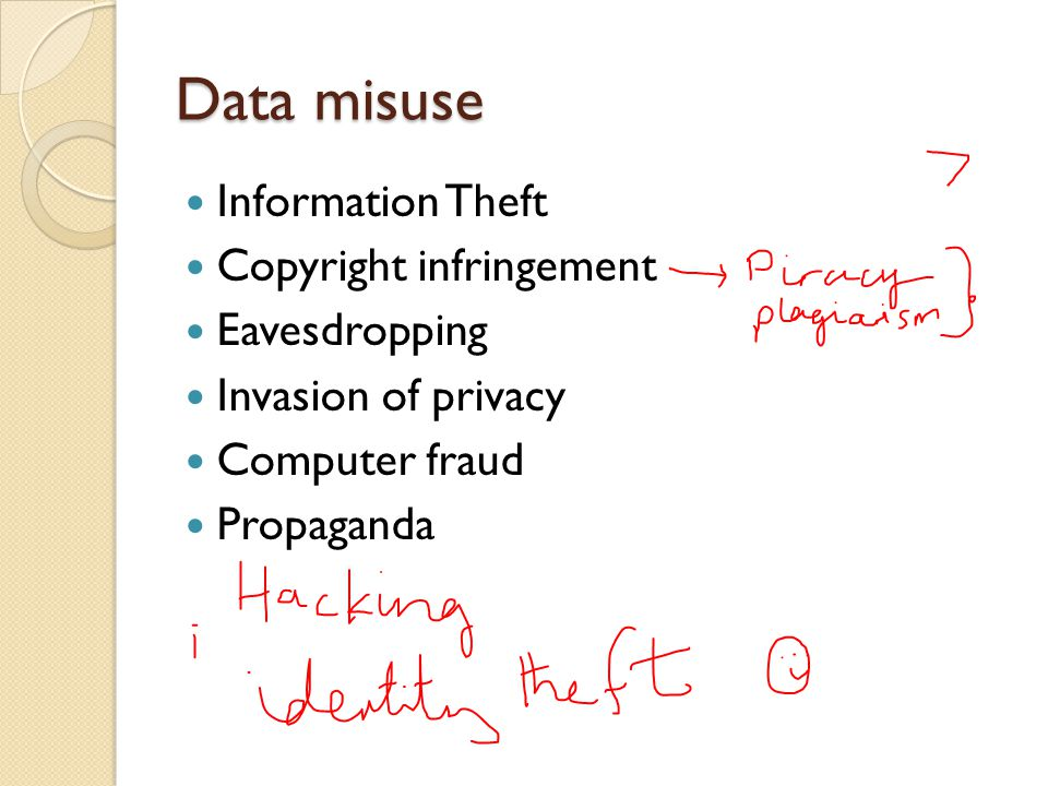 Data misuse Information Theft Copyright infringement Eavesdropping