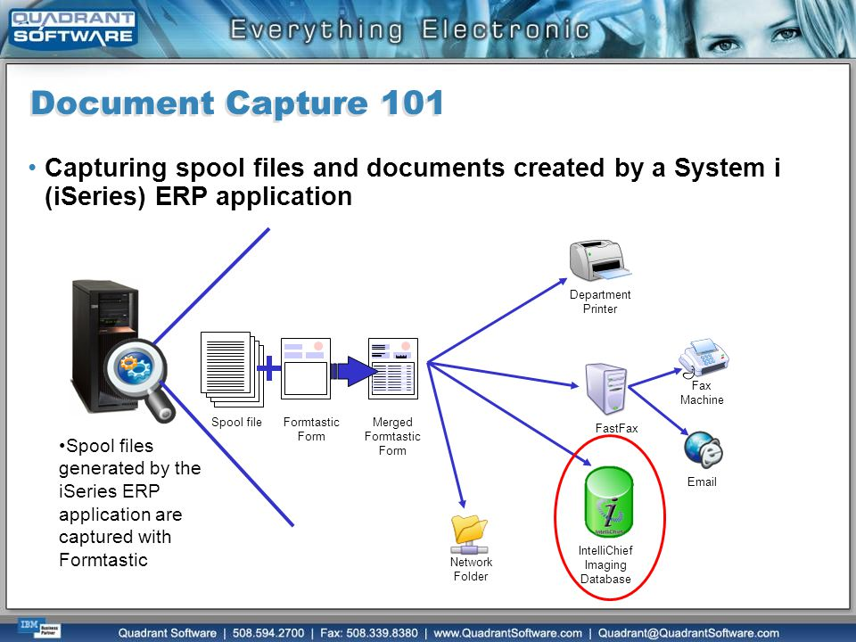 Document Capture 101 Capturing spool files and documents created by a System i (iSeries) ERP application.