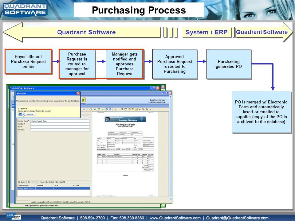 Purchasing Process Quadrant Software System i ERP Quadrant Software