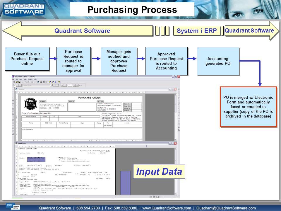Purchasing Process Input Data