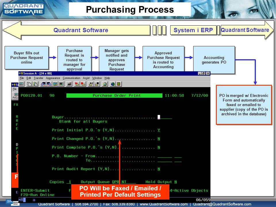 Purchasing Process Quadrant Software System i ERP
