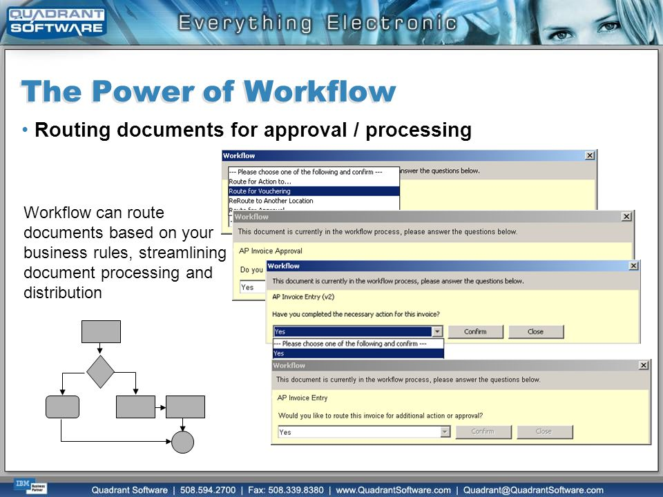 The Power of Workflow Routing documents for approval / processing