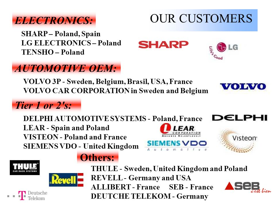 OUR CUSTOMERS ELECTRONICS: AUTOMOTIVE OEM: Tier 1 or 2 s: Others: