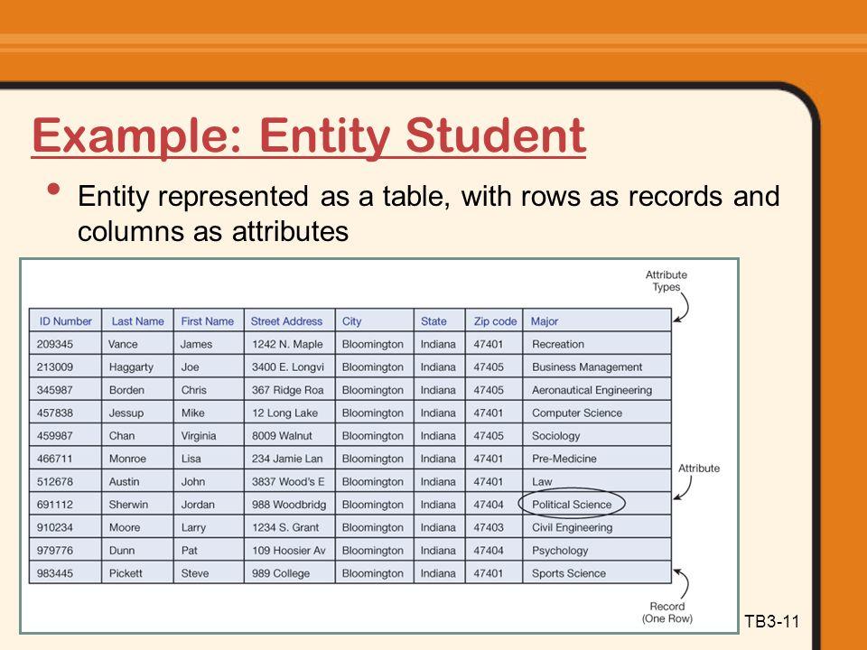 Example: Entity Student