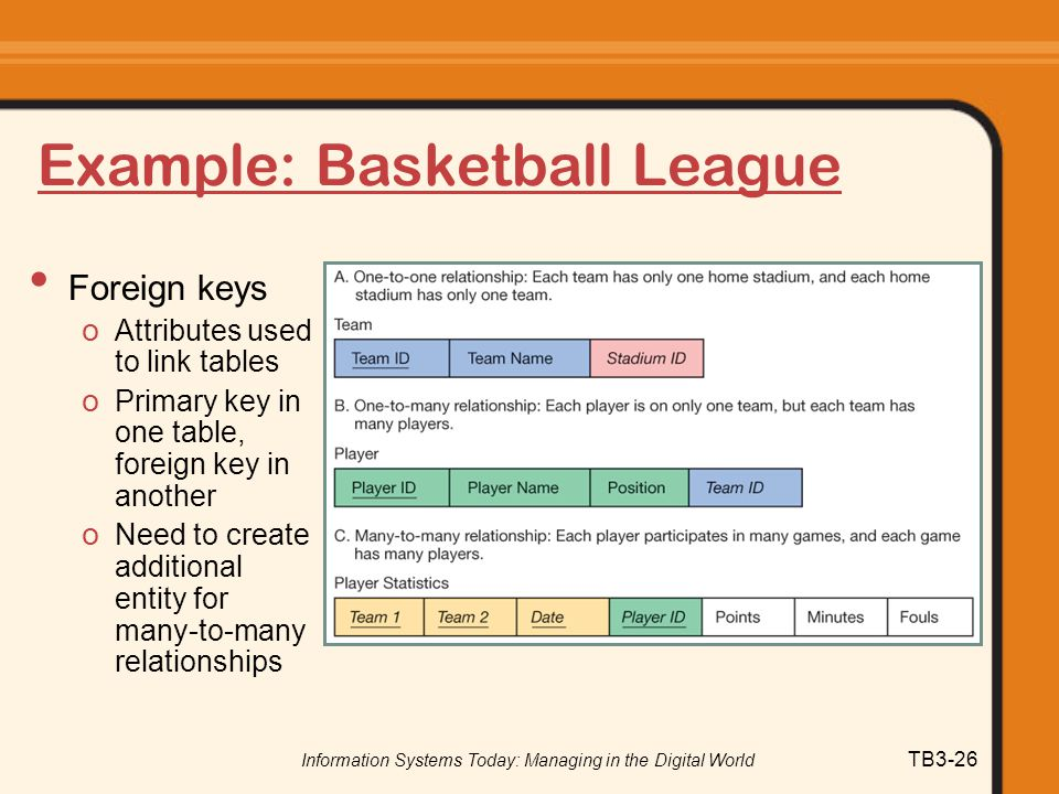 Example: Basketball League