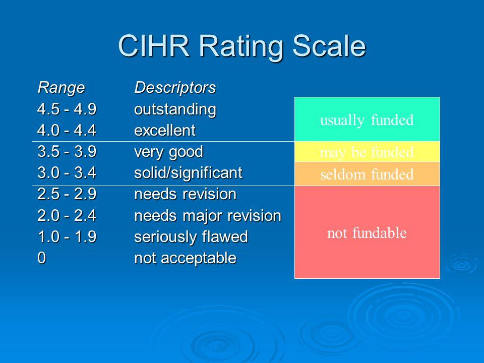 CIHR Rating Scale Range Descriptors 4.5 - 4.9 outstanding