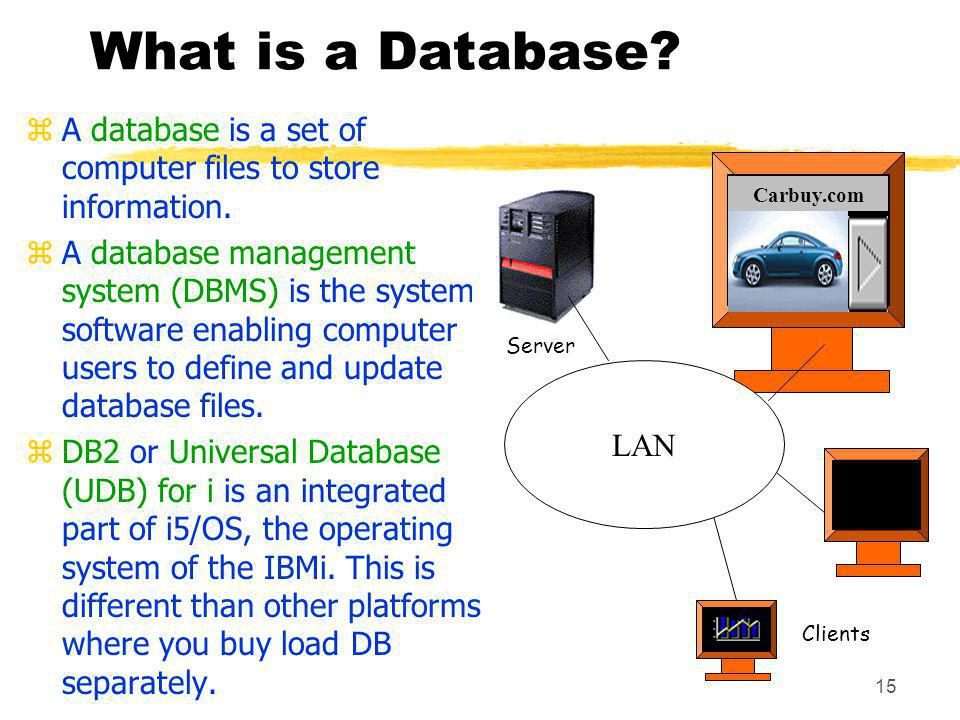 What is a Database A database is a set of computer files to store information.