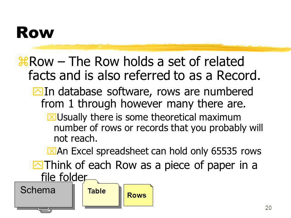 Row Row – The Row holds a set of related facts and is also referred to as a Record.
