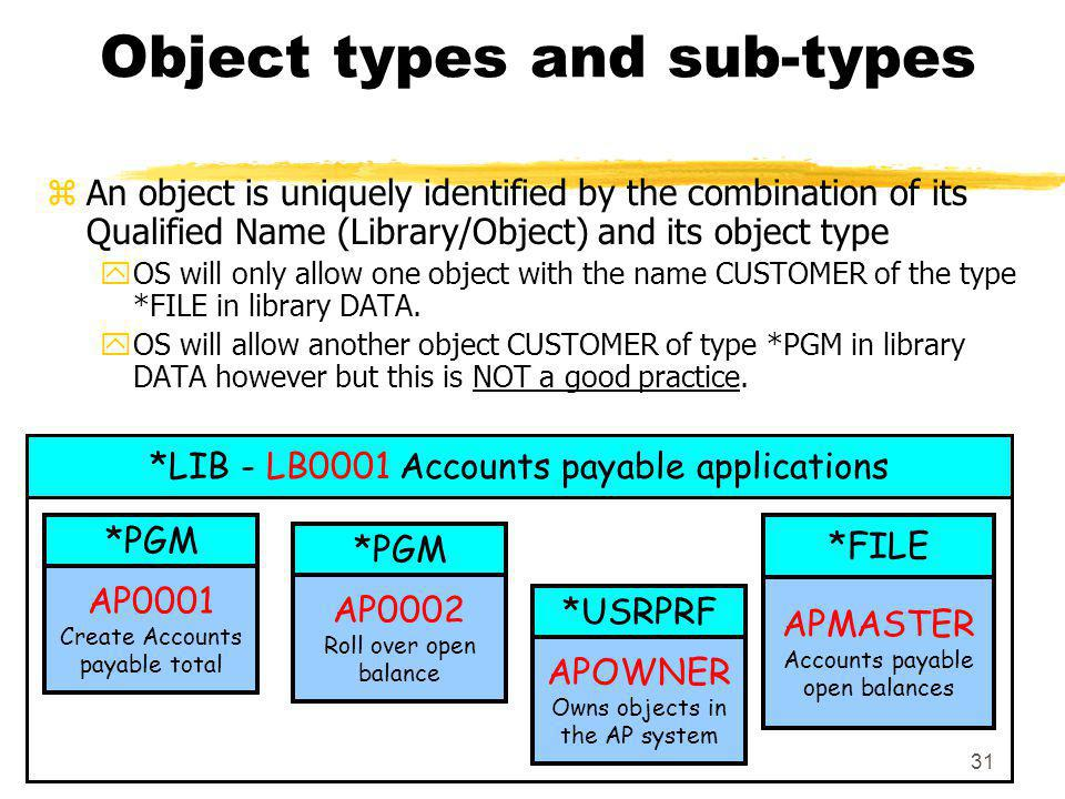 Object types and sub-types