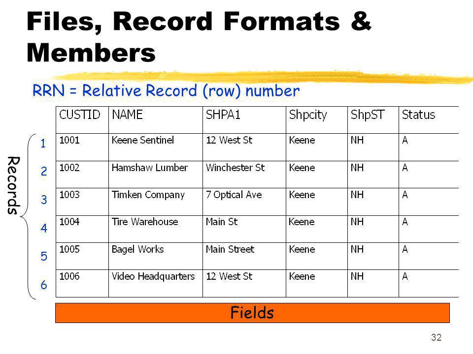 Files, Record Formats & Members