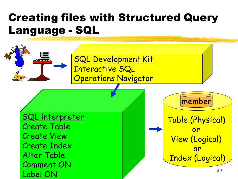 Creating files with Structured Query Language - SQL