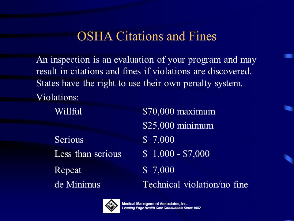 OSHA Citations and Fines