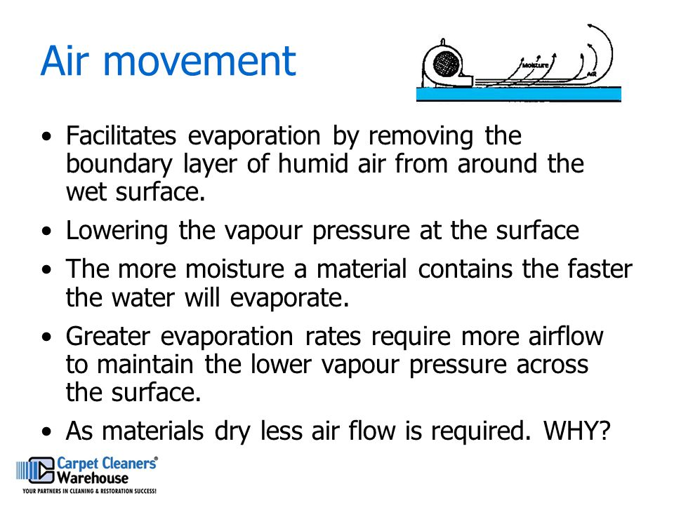 Air movement Facilitates evaporation by removing the boundary layer of humid air from around the wet surface.
