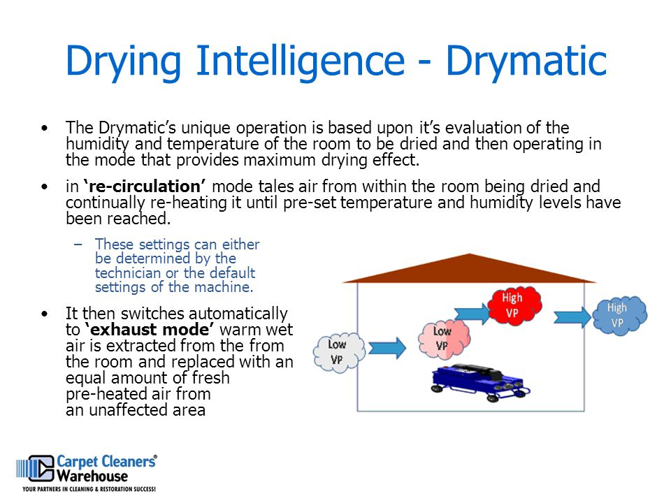Drying Intelligence - Drymatic