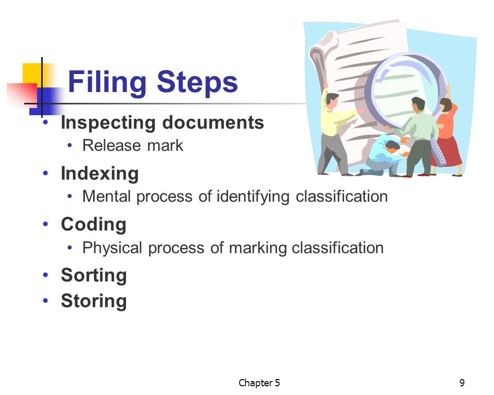 Filing Steps Inspecting documents Indexing Coding Sorting Storing