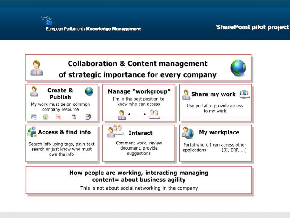SharePoint pilot project