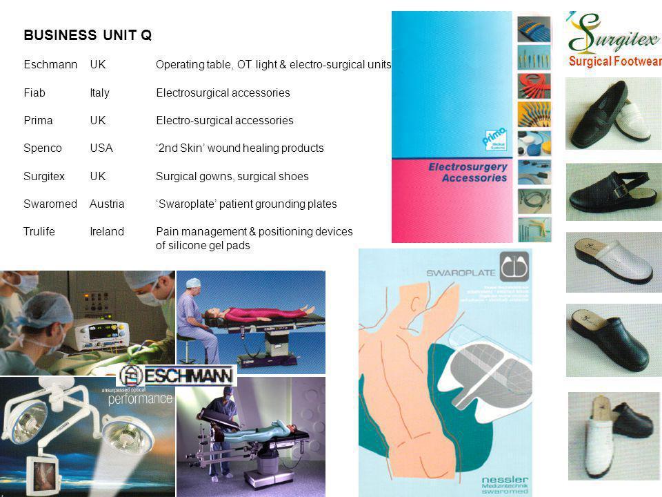 BUSINESS UNIT Q Surgical Footwear