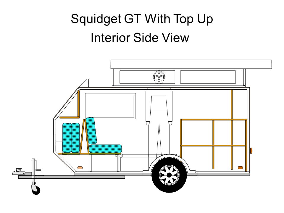 Squidget GT With Top Up Interior Side View