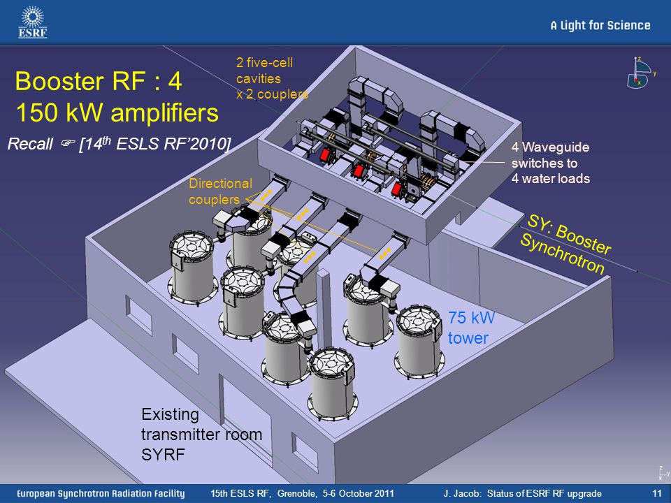 J. Jacob: Status of ESRF RF upgrade